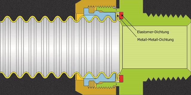 Boagaz fleksibilne cijevi za plin
